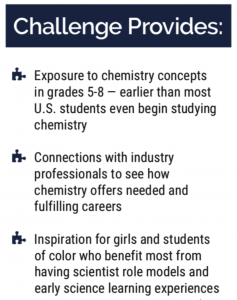 You Be The Chemist Challenge  Chemical Educational Foundation The Challenge Is A Competition And Program That Celebrates And Elevates The  Science Of Chemistry To Inspire Ongoing Study And Careers