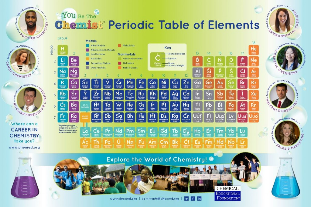YBTC Periodic Table Poster